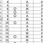 Excel 複数の条件に合うものだけを集計したい SUMPRODUCT