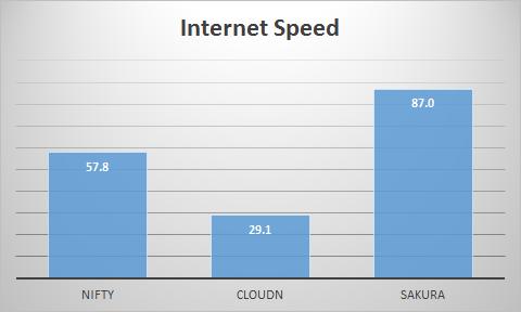 InternetSpeed.png