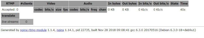2019Debianにnginx+rtmp moduleで、RTMPによる配信したいだけ